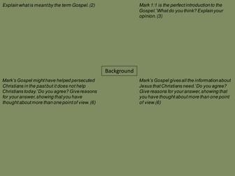 Mark's Gospel 6 unit review sheets