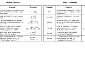Algebraic Vocabulary Match-Up Cards (Term, Expression, Equation, Identity, Formula, Function)