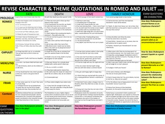 Romeo and Juliet GCSE revision sheet: new version