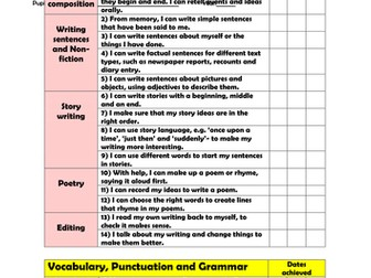 Primary English: End of Year Expectations for Writing   Teaching ...
