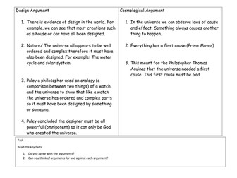 Edexcel Beliefs in Action B (GCSE 9-1) Revision lesson for Christianity: Philosophy of Religion Unit