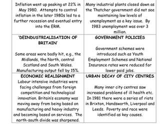 AQA A Level Britain 1951-2007 - Thatcher's economic realignment