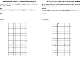 Drawing Linear Graphs - Gradient Intercept Method