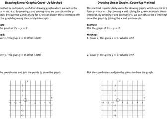 Drawing Linear Graphs - Cover-Up Method