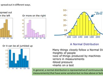 Introduction to Normal Distribution and z-score