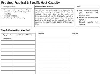 AQA GCSE Physics Required Practical 1: Investigating Specific Heat Capacity