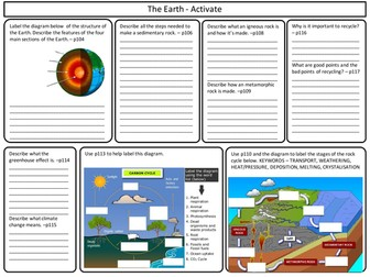 KS3 Activate Science - The Earth Revision Worksheet