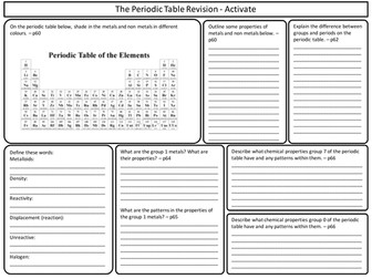 Ks3 activate 2 science book revision bundle by marcmarshall ks3 activate science periodic table topic revision worksheet urtaz Gallery
