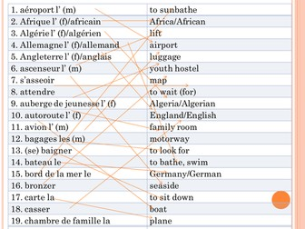 Le grand large - three tenses and holidays new French GCSE