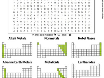 Periodic Table Word Search