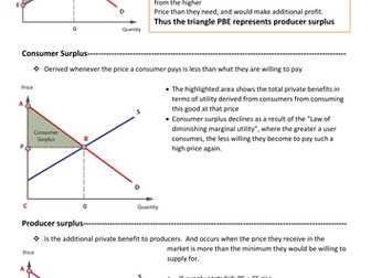Economics AQA AS/A Level 2015 (New Specification) Market Structures