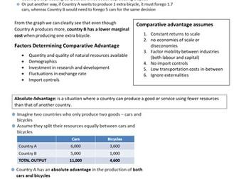 Economics AQA AS/A Level Macroeconomics The International Economy