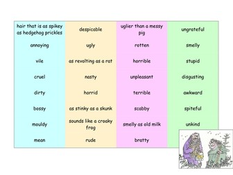 Descriptive words and phrases to support writing about The Twits