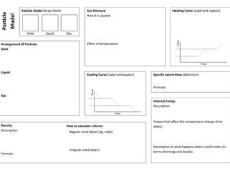 Particle Model Revision Mat & Questions (AQA GCSE)