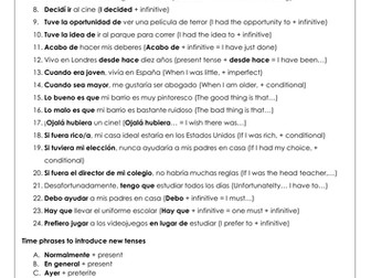 Spanish GCSE tenses and A* structures revision & practice