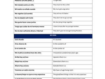 Bilingual list of key phrases and expressions - All GCSE topics