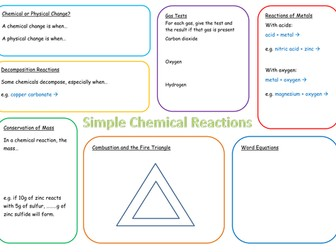 KS3 Simple Chemical Reactions Revision Mat