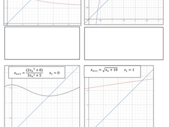 Iteration and graphical iteration (staircase and cobweb)