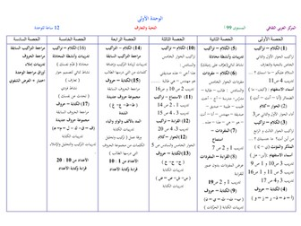 Arabic between your hands - Unit 1 preparation and lesson plan