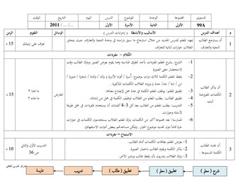 Arabic between your hands - Unit 2 lesson plan