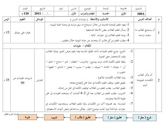 Arabic between your hands - Unit 5 preparation and lesson plan