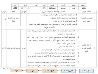 Arabic between your hands - Unit 6 preparation and lesson plan