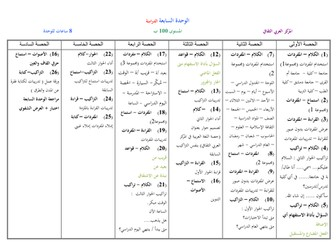 Arabic between your hands - Unit 7 preparation and lesson plan