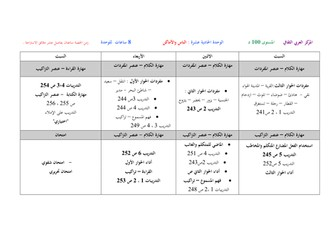 Arabic between your hands - Unit 11 preparation
