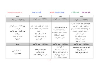 Arabic between your hands - Unit 12 preparation and lesson plan