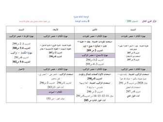 Arabic between your hands - Unit 13 preparation and lesson plan
