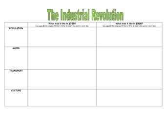 Industrial Revolution Resources/SOW