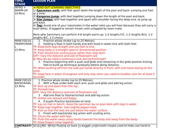 GCSE Swimming Lesson Plans and Assessment