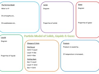 KS3 Particle Model of Solids, Liquids and Gases Revision Mat