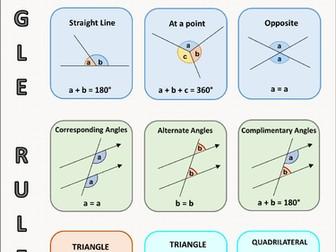 Maths Posters - Pythagoras, Trigonometry, Angle Rules and Bearings