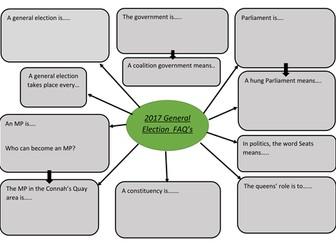 Parliament FAQ's
