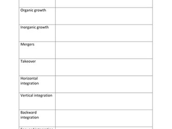 A level Edexcel Business New Spec Unit 3.2 Topic test, answers and homework