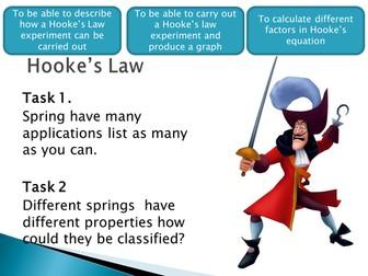 Hooke's Law (Springs)
