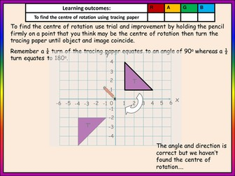 Finding the centre of rotation - bisector method