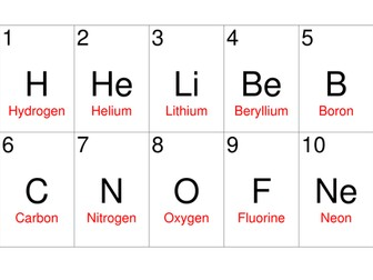 Observed Lesson Atomic Structure and the periodic table
