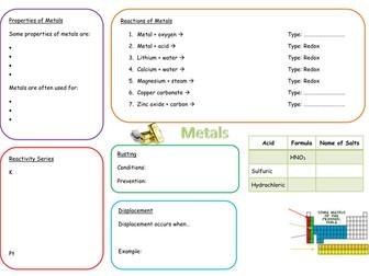 KS3 Metals Revision Mat
