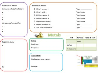 KS3 Metals Revision Mat