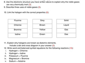 Periodic Table Revision Lesson