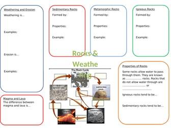 KS3 Rocks and Weathering Revision Mat
