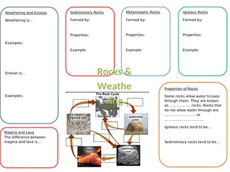 KS3 Rocks and Weathering Revision Mat