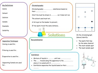 KS3 Solutions Revision Mat