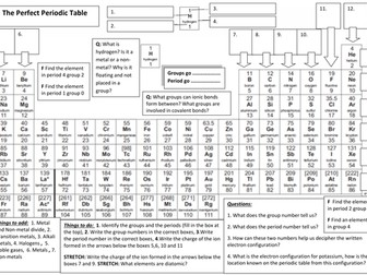 The Perfect Periodic Table_ Allow students to understand the workings of the periodic table (Groups)