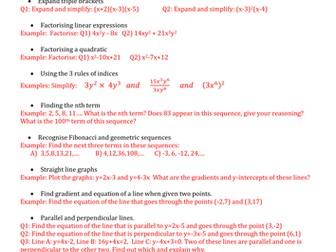 GCSE 9-1 Maths Revision Checklist For Higher
