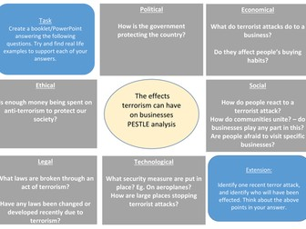 The impacts of terrorism on businesses - PESTLE analysis