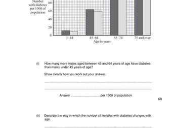 AQA new specification-Treating diabetes-B11.3