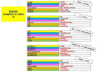 Spanish NEW GCSE 5 irregulars all tenses, worksheet and activities to re-inforce